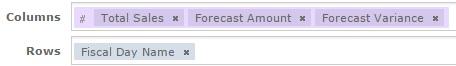 forecastadhoc2